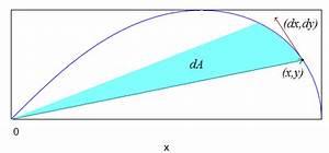 Bogenlänge Einer Kurve Berechnen : mp die lemniskate matroids matheplanet ~ Themetempest.com Abrechnung