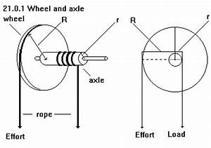 Shallow Well Diagram Pump Diagram wiring diagram ~ ODICIS.ORG