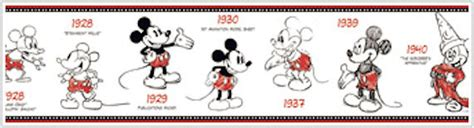 mickey mouse 1928 2010 prepasted border