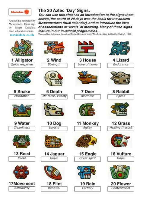 aztec calendar meaning aztec inka