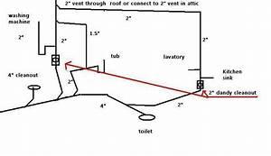 Under Slab Plumbing  Planning Phase
