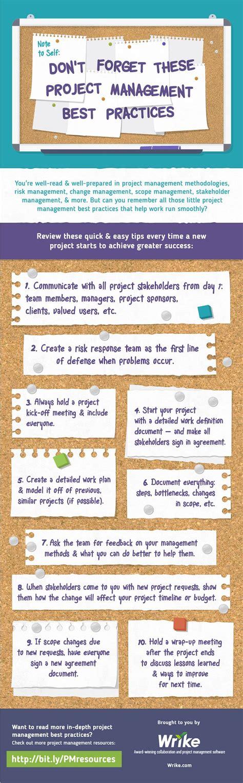 project management infographics images  pinterest