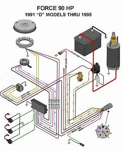 U0026 39 91 90hp Force Outboard - Colored Wiring Diagram Issue Page  1