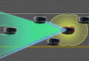 Vitesse Mini Sur Autoroute : mise jour tesla pour la conduite autonome moniteur automobile ~ Dode.kayakingforconservation.com Idées de Décoration