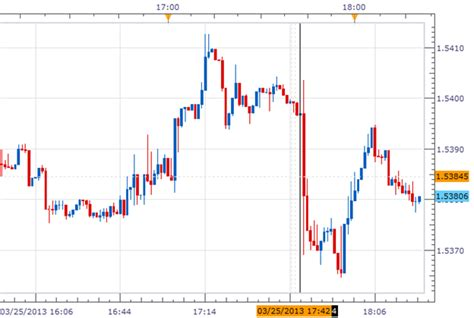 Currency Trading Nz - currency trading nz live forex trading rooms
