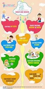 763 Best Developmental Stages Milesstones Learning Styles