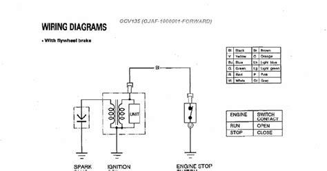 service and wiring diagram manual honda gcv 135 160 free pdf manual