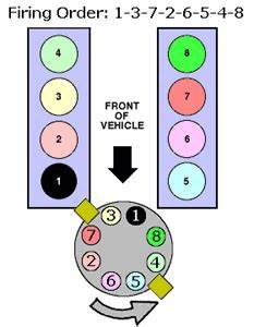 Firing Order For 2005 Ford F-150 4 6 Liter Engine