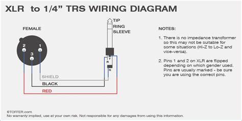 xlr wiring diagram balanced americansilvercoins info