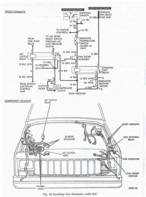 Jeep Cherokee Cooling System Electric Fan