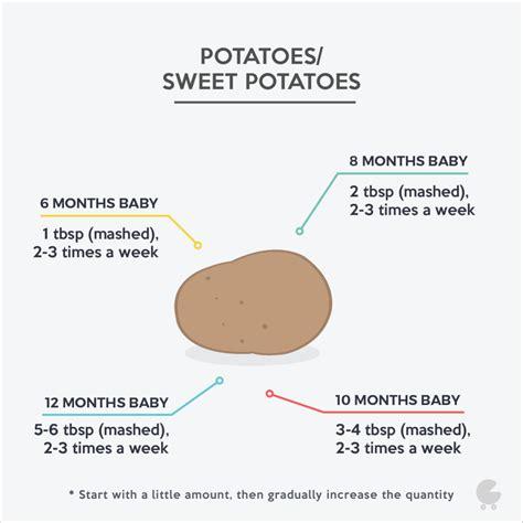 potato increase weight babygogo