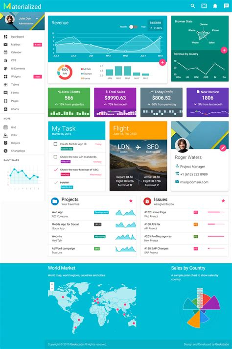 materialize templates 40 best material design dashboard templates 2017 responsive miracle