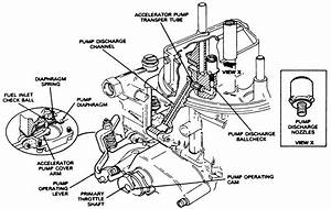The Ford Windsor Small Block Engine Family Forum  Problem