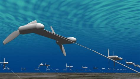 Электрогенераторы kite power systems
