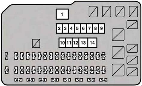 lexus rx  al   fuse box diagram