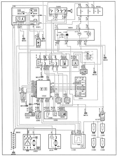 peugeot 207 engine diagram peugeot 307 wiring diagram