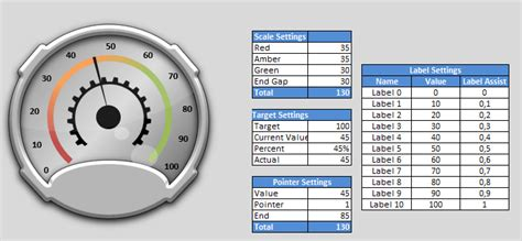 dashboard widgets advanced excel widget pack