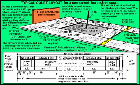 pit dimensions pitching horseshoes nhpa court construction