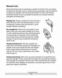 Manual Soil Testing