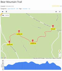 Excellent Google Map Routes And Trails Manager Wordpress Plugin
