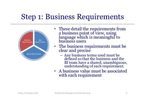 etis bi business requirements