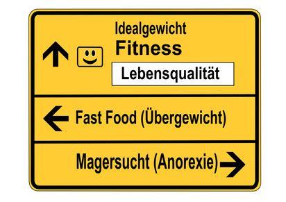 wie das idealgewicht und normalgewicht berechnen