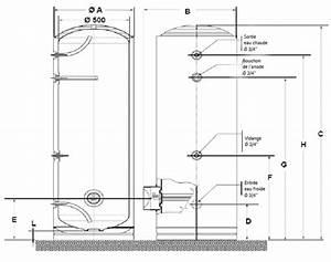Chauffe Eau Steatite 300l : chauffe eau lectrique stable st atite 250l osily ref ~ Dailycaller-alerts.com Idées de Décoration