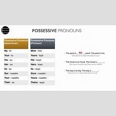 Pronouns  Personal, Possessive And Reflexive Youtube
