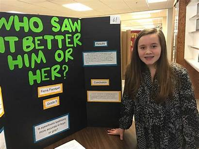 Fair Science Projects Project Question Impress Crowd