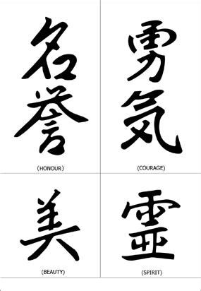 SriLanka Tattoo Page: Chinese Letters Tattoos