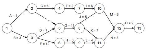 network aoa diagram   answer  qu