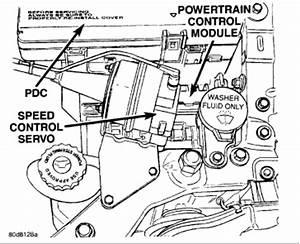 1999 Chrysler Sebring Starter Relay Location 1999 Free