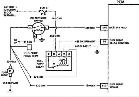 Astrosafari Fuel Pump Relay Location