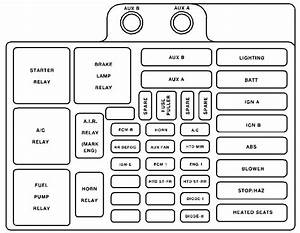2000 Civic Fuse Box Diagram 2007 Ford Escape Fuse Box