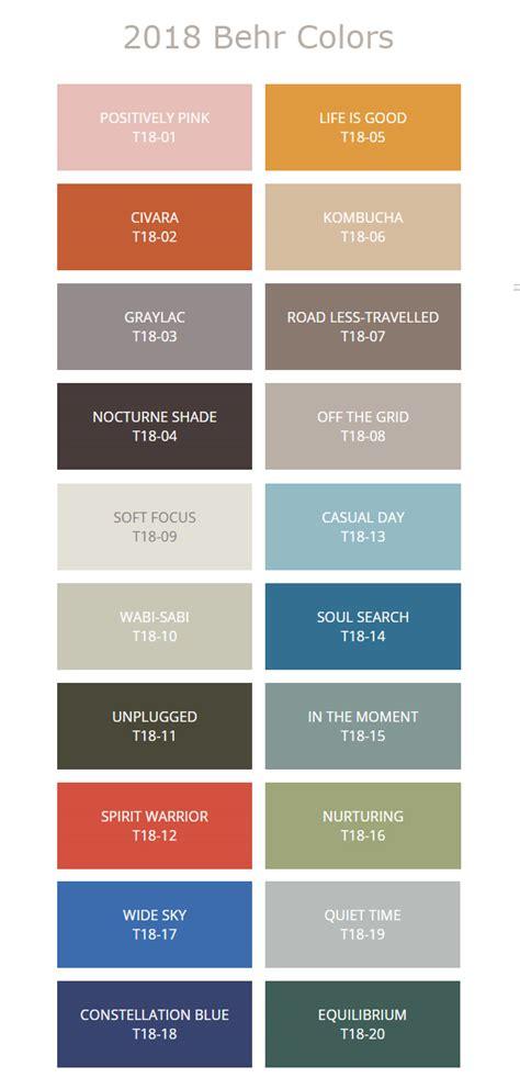 2018 colour trends paint colour 2018