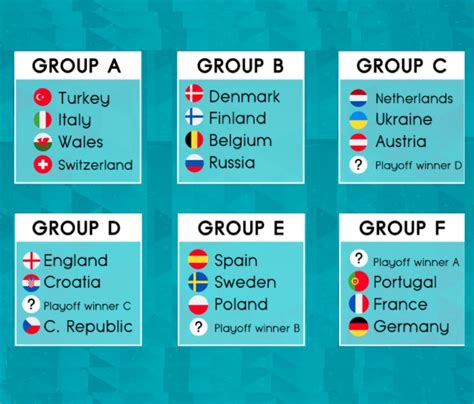 See more of uefa euro 2021 on facebook. UEFA Euro 2021 Fixtures - Full Match Schedule