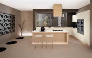 Cucina Moderna Colore Pareti: Parete cucina bianca trova le ...