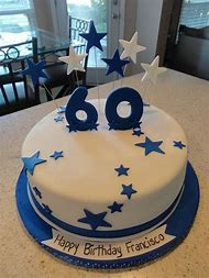 Best 60th Birthday Cake