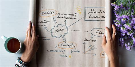mind mapping  tony buzan  great effectiveness tool