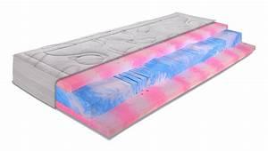 Test Matratzen 2016 : silver gel matratze bestseller shop f r m bel und einrichtungen ~ Orissabook.com Haus und Dekorationen