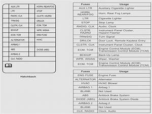 2008 Jeep Patriot Fuse Box Guide  U2022 Wiring Diagram For Free