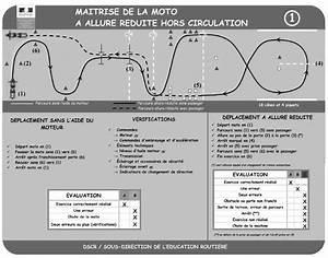 Permis B Moto : prix du permis moto 2016 moto plein phare ~ Maxctalentgroup.com Avis de Voitures