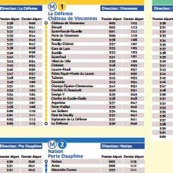 Horaire Ouverture Metro Paris : horaires ratp ~ Dailycaller-alerts.com Idées de Décoration