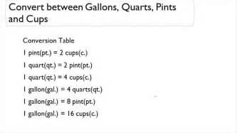 11 gallons in pints 4 quarts in gallons boxfirepress