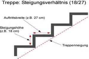 berechnung treppe neigungswinkel treppe