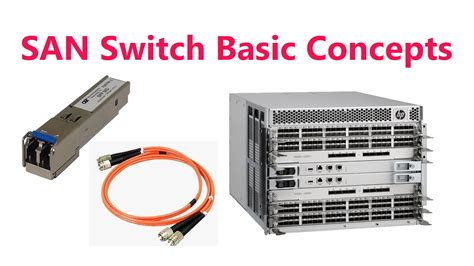 SAN Switch basic concepts - Fabric Switch - ARKIT
