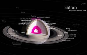 The Planet Saturn - Universe Today