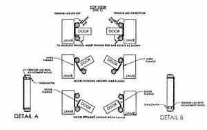 Hinge Pin Door Closer Instructions