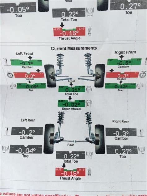 alignment specs  xj  lift jeep cherokee forum