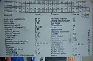 2005 Bmw 325i Fuse Diagram 25786 Netsonda Es